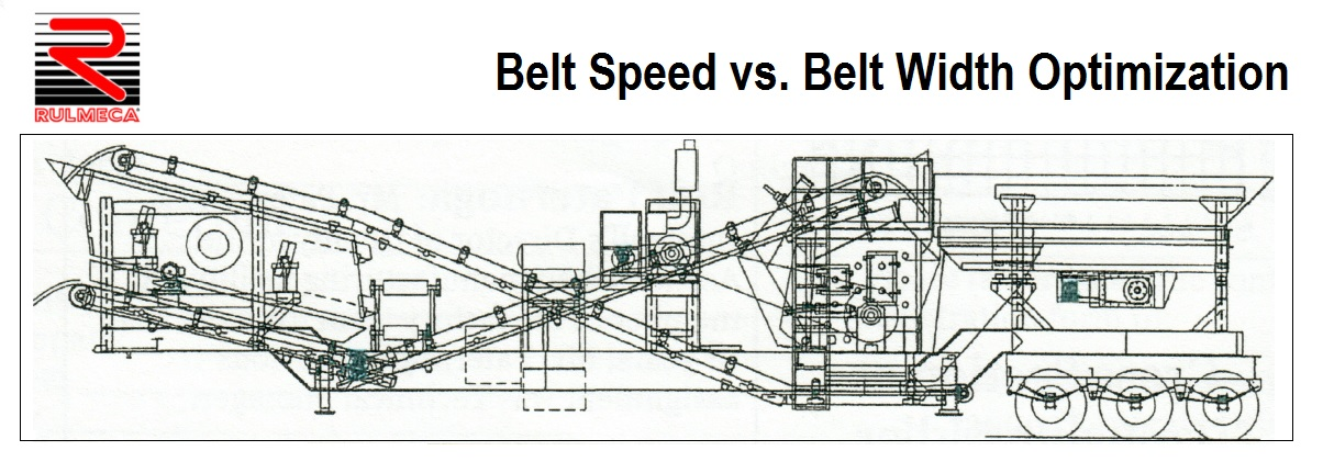 Belt Speed Vs Belt Width Optimization