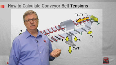 How to Calculate Belt Tensions